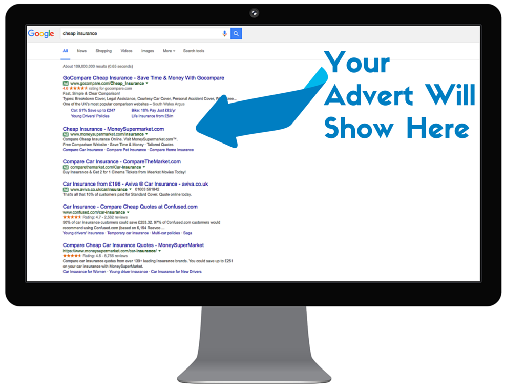 Pay Per Click Advertising | Google Adwords Campaign